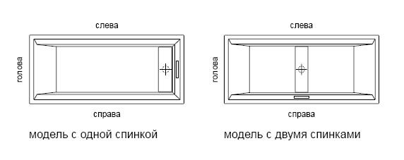 2nd floor Duravit схема размещения каскада